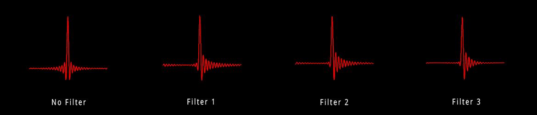 FIR-filter-graphs